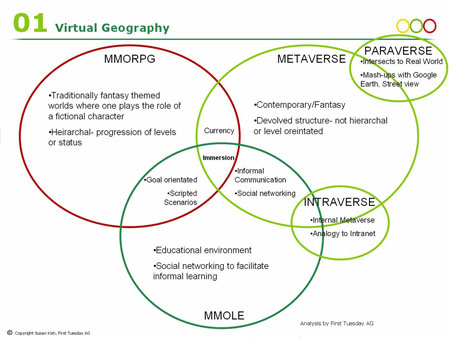 Skishvirtualgeography